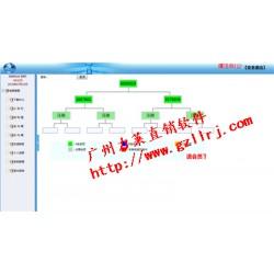 专业虚拟币区块链系统开发商