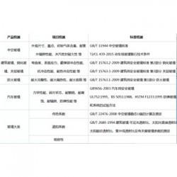 安徽地区热熔玻璃真假分辨机构检测